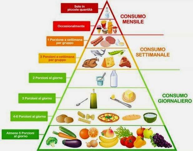 _dieta_mediterranea